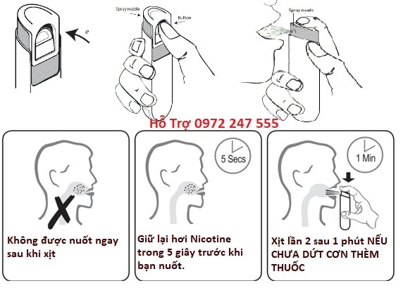 Hướng dẫn sử dụng chai xịt cai thuốc lá Nicorette Spay 1mg
