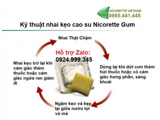 Cách dùng kẹo cai thuốc lá