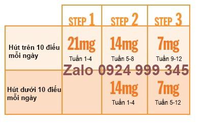 Liều dùng liệu trình cai thuốc lá Habitrol